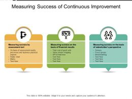 Measuring Success Of Continuous Improvement