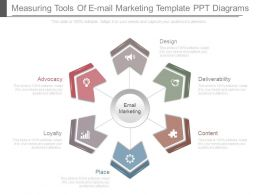 Measuring Tools Of E Mail Marketing Template Ppt Diagrams