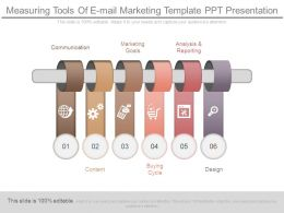 Measuring Tools Of E Mail Marketing Template Ppt Presentation