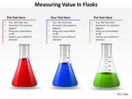 Measuring Value In Flasks 35