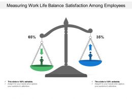 Measuring Work Life Balance Satisfaction Among Employees