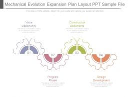 Mechanical Evolution Expansion Plan Layout Ppt Sample File