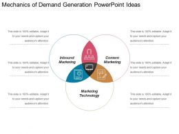 Mechanics Of Demand Generation Powerpoint Ideas