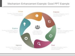 Mechanism Enhancement Example Good Ppt Example