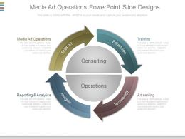 Media Ad Operations Powerpoint Slide Designs