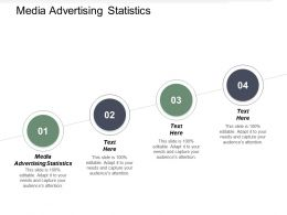 Media Advertising Statistics Ppt Powerpoint Presentation Professional Guide Cpb