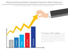 Media Advertising Statistics Template Powerpoint Slide Influencers