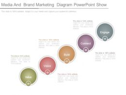 Media And Brand Marketing Diagram Powerpoint Show