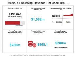 Media And Publishing Revenue Per Book Title Dashboard