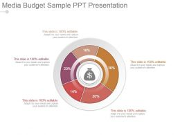 Media Budget Sample Ppt Presentation