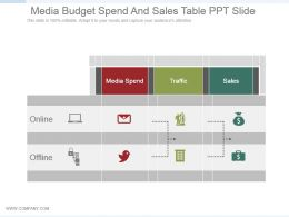 Media Budget Spend And Sales Table Ppt Slide