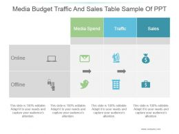 Media Budget Traffic And Sales Table Sample Of Ppt