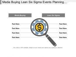 Media Buying Lean Six Sigma Events Planning Management Cpb