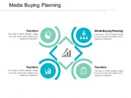 Media Buying Planning Ppt Powerpoint Presentation Gallery Model Cpb