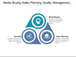 Media Buying Sales Planning Quality Management Supply Chain Cpb