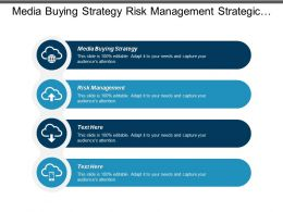 Media Buying Strategy Risk Management Strategic Management Investment Analysis Cpb