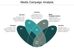Media Campaign Analysis Ppt Powerpoint Presentation Ideas Elements Cpb