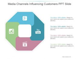 Media Channels Influencing Customers Ppt Slide