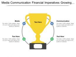 Media Communication Financial Imperatives Growing Competition Operational Excellence