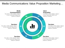 Media Communications Value Proposition Marketing Channels Marketing Effectiveness Cpb