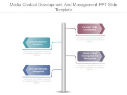 Media Contact Development And Management Ppt Slide Template