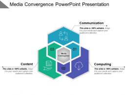 Media Convergence Powerpoint Presentation