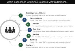 Media Experience Attributes Success Metrics Barriers Consumption Stock Receiving