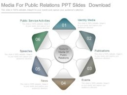 Media For Public Relations Ppt Slides Download