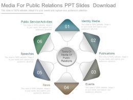 Media For Public Relations Ppt Slides Download
