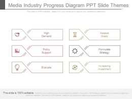 Media Industry Progress Diagram Ppt Slide Themes
