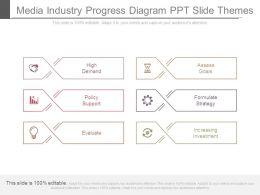 Media Industry Progress Diagram Ppt Slide Themes
