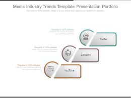 Media Industry Trends Template Presentation Portfolio