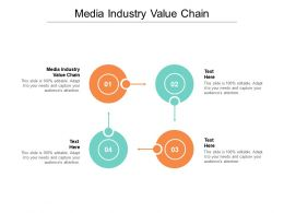 Media Industry Value Chain Ppt Powerpoint Presentation Icon Format Ideas Cpb
