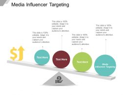 Media Influencer Targeting Ppt Powerpoint Presentation Gallery Slides Cpb