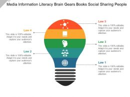 Media Information Literacy Brain Gears Books Social Sharing People