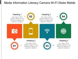 Media Information Literacy Camera Wi Fi Globe Mobile