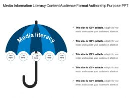Media Information Literacy Content Audience Format Authorship Purpose Ppt