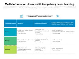 Media Information Literacy With Competency Based Learning