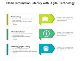 Media Information Literacy With Digital Technology