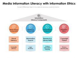Media Information Literacy With Information Ethics