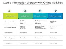 Media Information Literacy With Online Activities