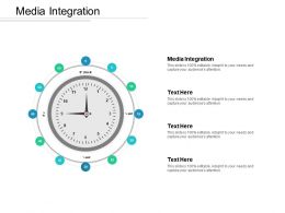 Media Integration Ppt Powerpoint Presentation Icon Inspiration Cpb