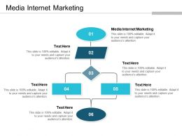Media Internet Marketing Ppt Powerpoint Presentation Infographics Graphics Download Cpb
