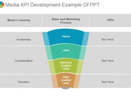 Media Kpi Development Example Of Ppt
