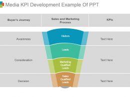 Media Kpi Development Example Of Ppt