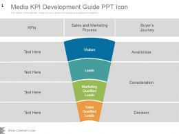 Media Kpi Development Guide Ppt Icon