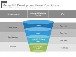 Media Kpi Development Powerpoint Guide