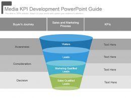Media Kpi Development Powerpoint Guide