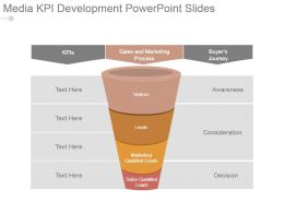 Media Kpi Development Powerpoint Slides