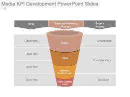 Media Kpi Development Powerpoint Slides